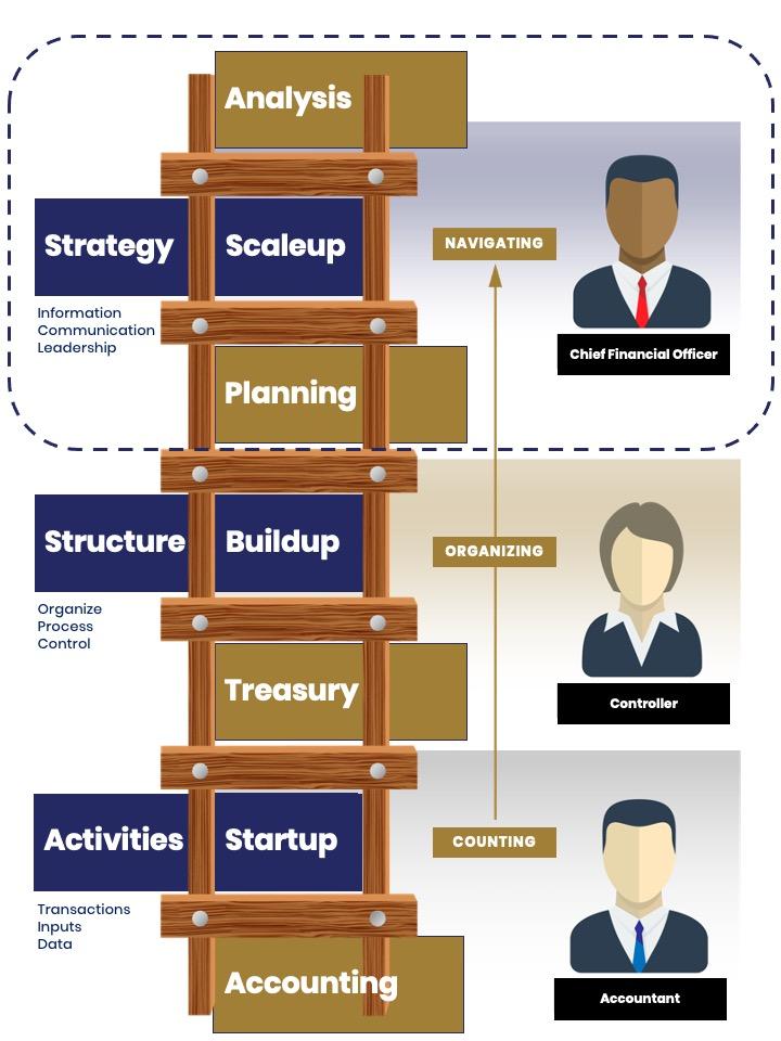 Financial Ladder-2021-v3